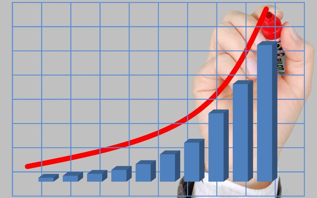 Strom und Gas Preiserhöhung